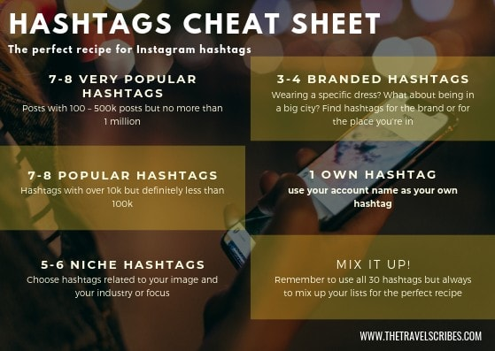 Infographic for Instagram Hashtags Cheat Sheet