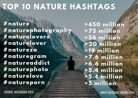 Nature Hashtags A 2020 Guide Copy And Paste Lists